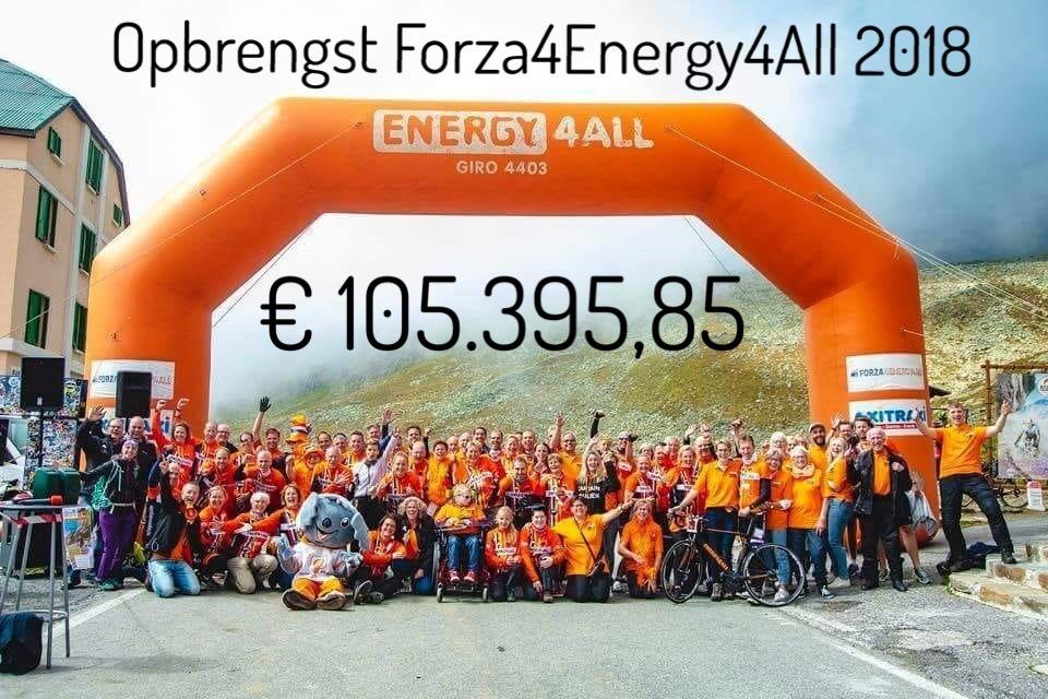 Forza4Energy4All-opbrengst-groepsfoto2
